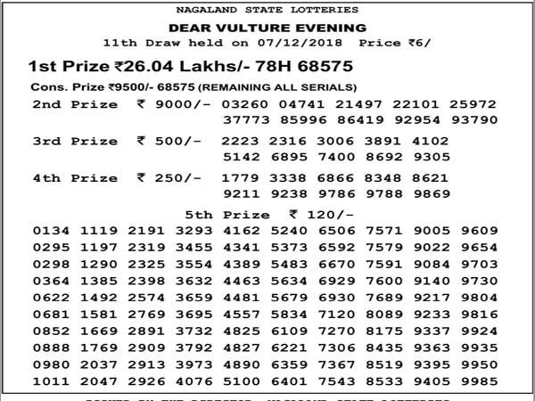 Nagaland Lotteries Today's Results LIVE now: Check 8 pm winning numbers