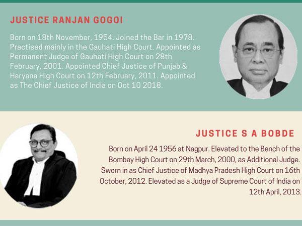 CJI, 4 future CJIs: The Supreme Court's Ayodhya Bench