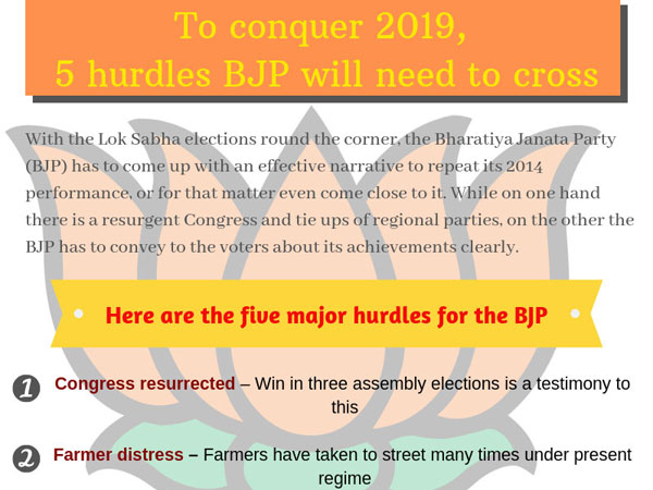 To conquer 2019, 5 hurdles BJP will need to cross
