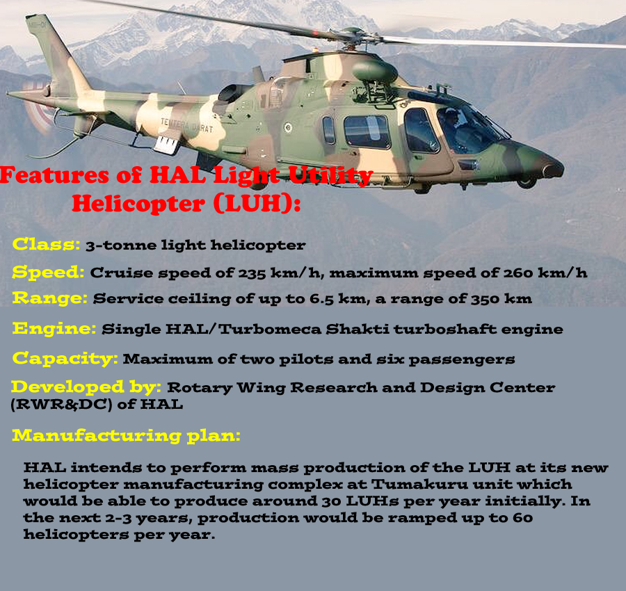 HALs Light Utility Helicopter that is set to replace Cheetah and Chetak choppers