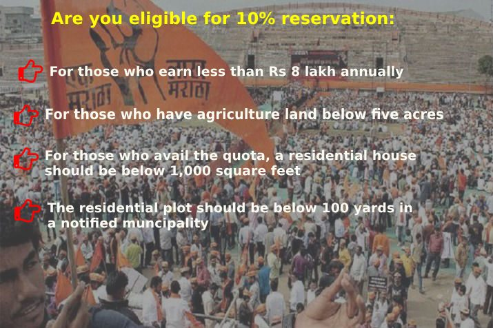 Are you eligible for the 10 per cent quota