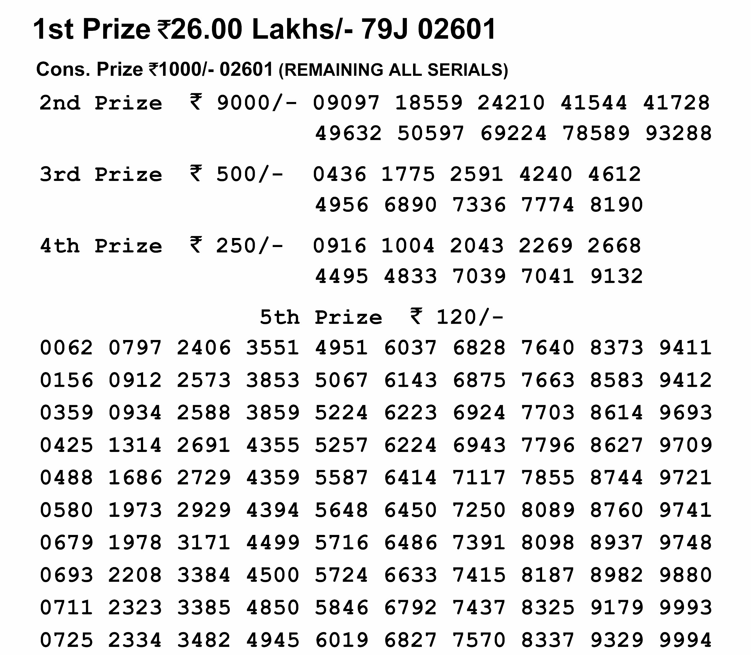 Nagaland Lotteries today results: Winning numbers