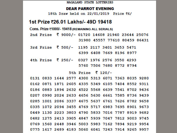 All Lotto Lucky Numbers