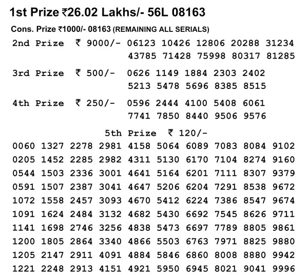 Nagaland Lotteries today results:56L 08163, Check winning numbers
