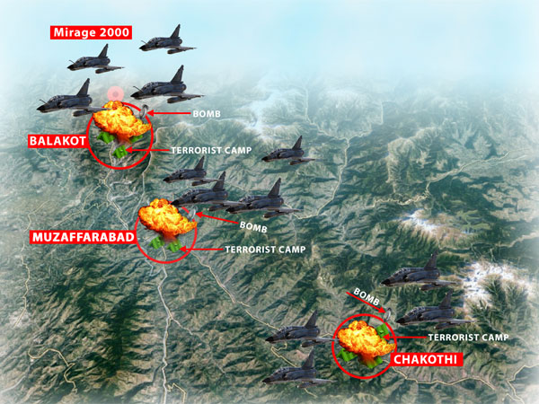 With the Balakot air strike, India not only avenged Pulwama, but Kandahar as well