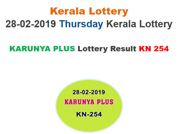 Kerala Lottery Result Today: Karunya Plus Today KN-254 Today Lottery Results, win Rs 80 lakh