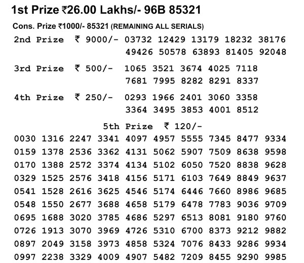 Nagaland Lotteries today results: Dear Flamingo Evening results, check now