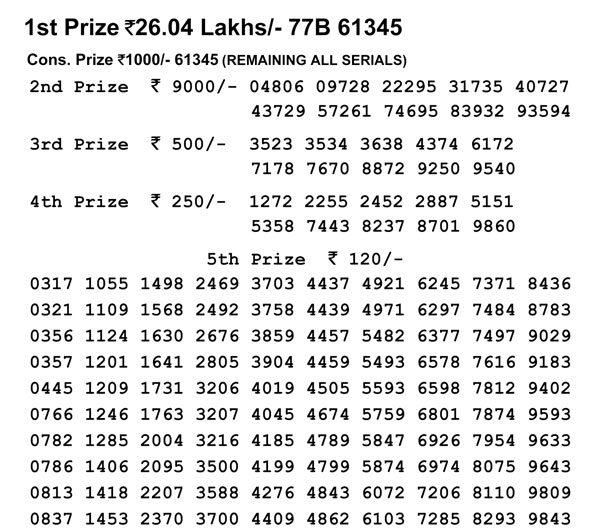 Nagaland Lotteries today results: Check Dear Vulture results here