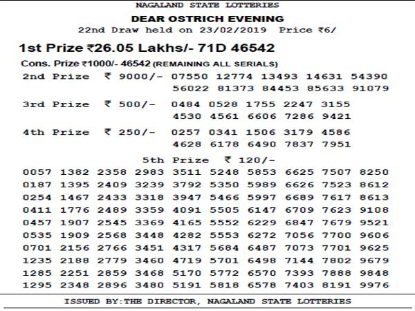 Nagaland Lotteries today results: Check Dear Ostrich Evening results here