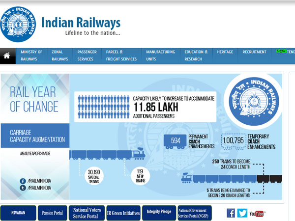 RRB Railway Group D Result 2018 new date, full list of websites to check