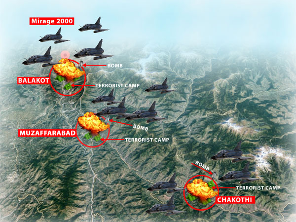 Strategic surprise at Balakot: 6,000 officers involved and not a single leak