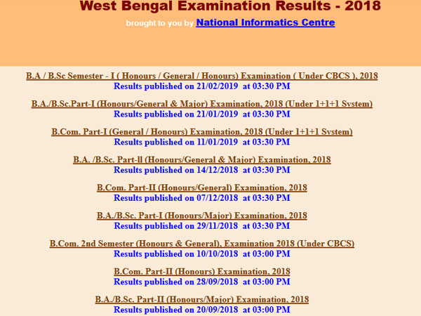 How to check Calcutta University BA, BSc Part 1 semester result 2018
