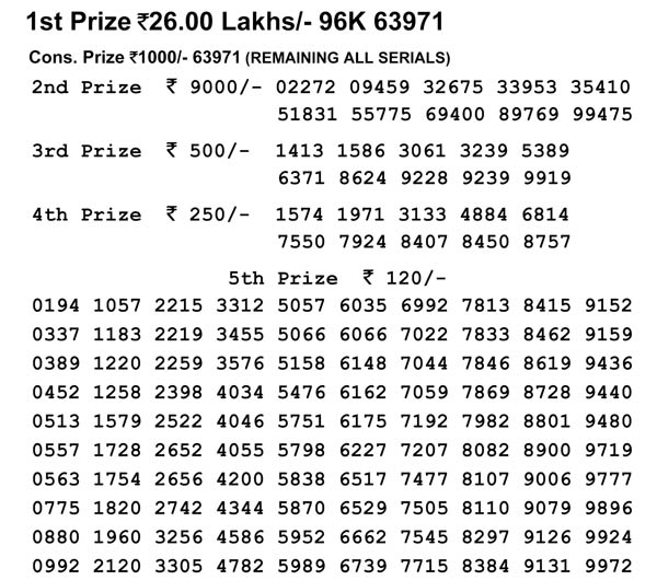 Nagaland Lotteries today results: Check Dear Flamingo Evening results