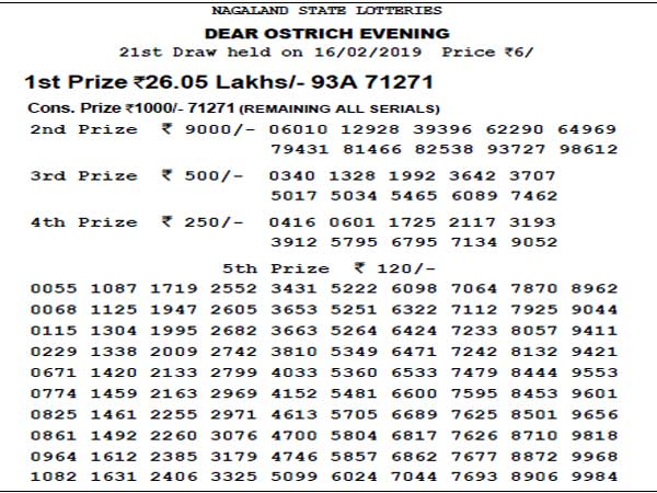 Nagaland Lotteries today results: Dear Ostrich Evening results, winning number