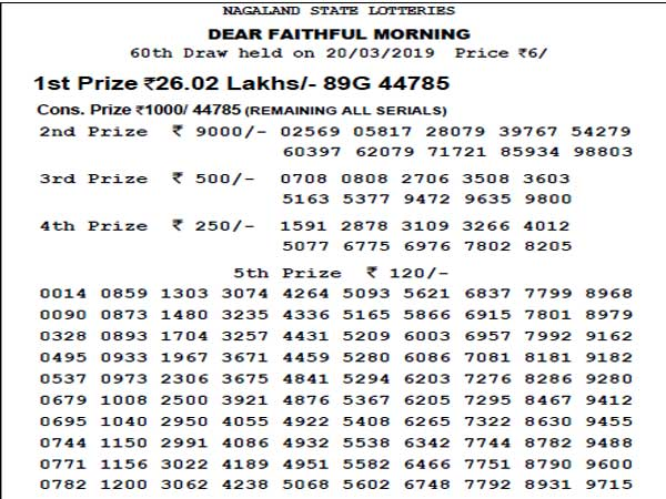 Nagaland Lotteries today results: Dear faithful Morning, Dear Eagle Evening results