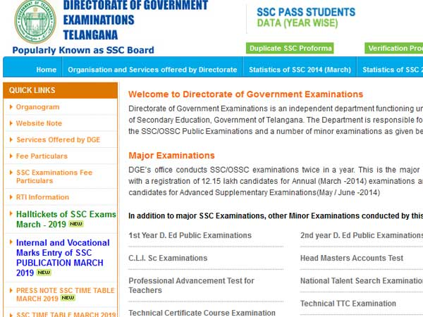 Telangana TS SSC 2019 admit card out, download now - Oneindia News