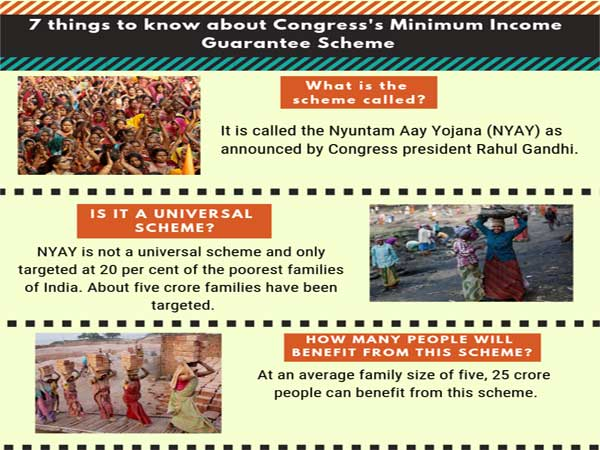 Congress's Minimum Income Guarantee Scheme 'NYAY' Explained in 7 Points
