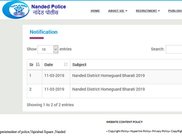 Nanded Home Guard Bharti: Apply for 325 Home Guards