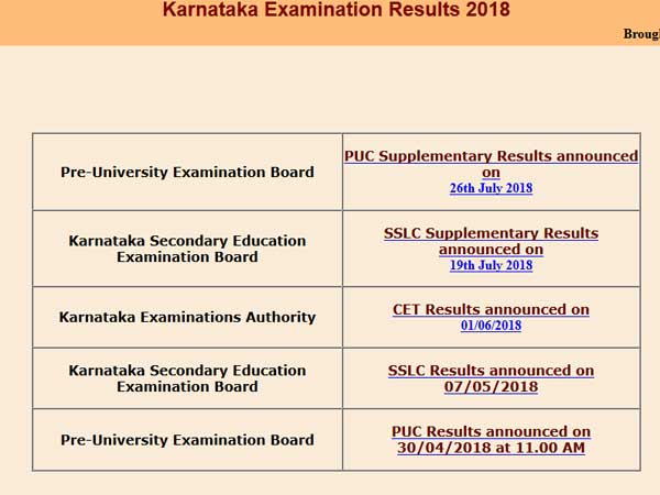 Karnataka SSLC, PU II results 2019: When and where to check