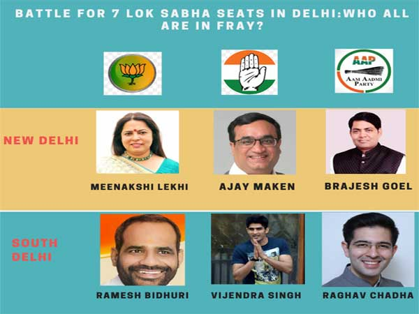 Three cornered electoral battle on cards in Delhi: Who all are in fray?