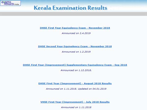 Kerala Plus 2 2019 result to be declared on this date