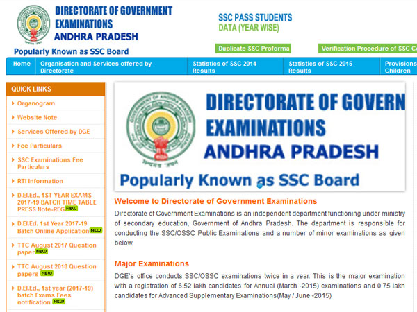 AP SSC 2019 results to be declared on this date