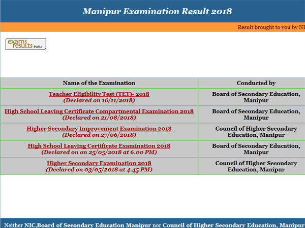 Manipur Board Class 12 results 2019 date, how to download