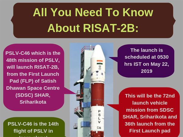 ISRO PSLV-C46: All you need to know about RISAT-2B