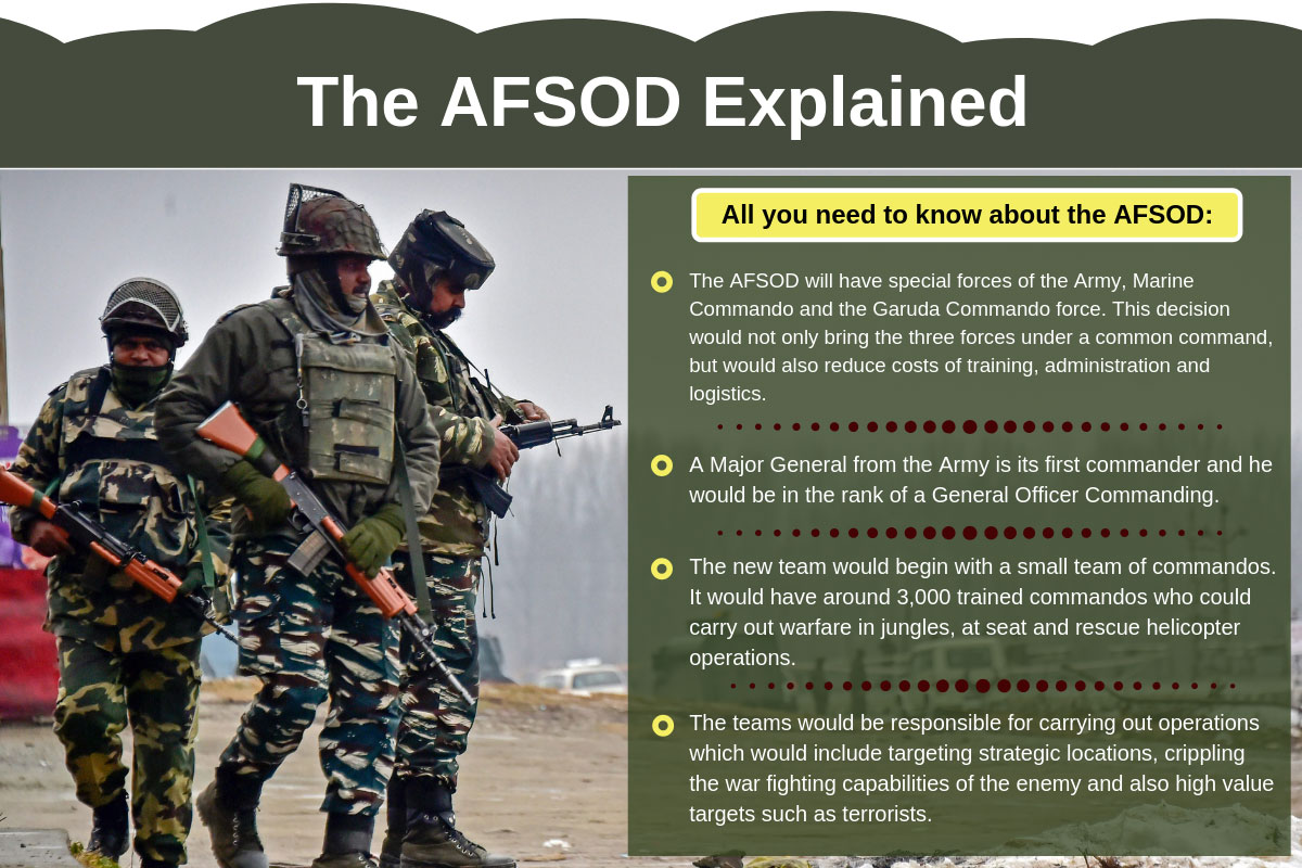 Explained: AFSOD, the elite arm of the Armed Forces