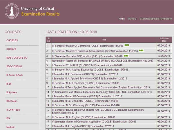 Direct link to check Calicut University B.Ed results 2019