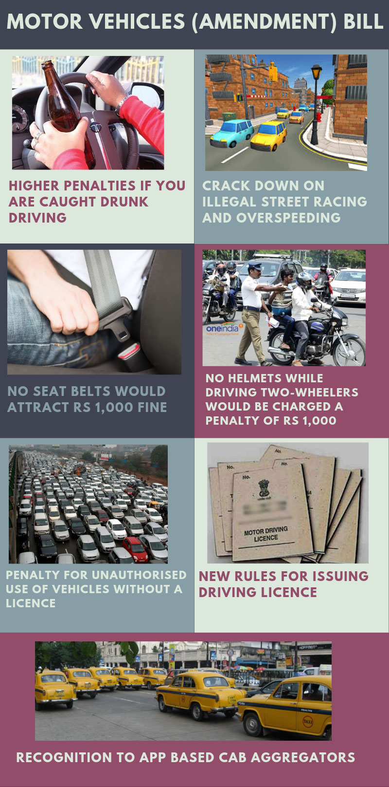 Govt approves Motor Vehicles (Amendment) Bill; Things you need to know