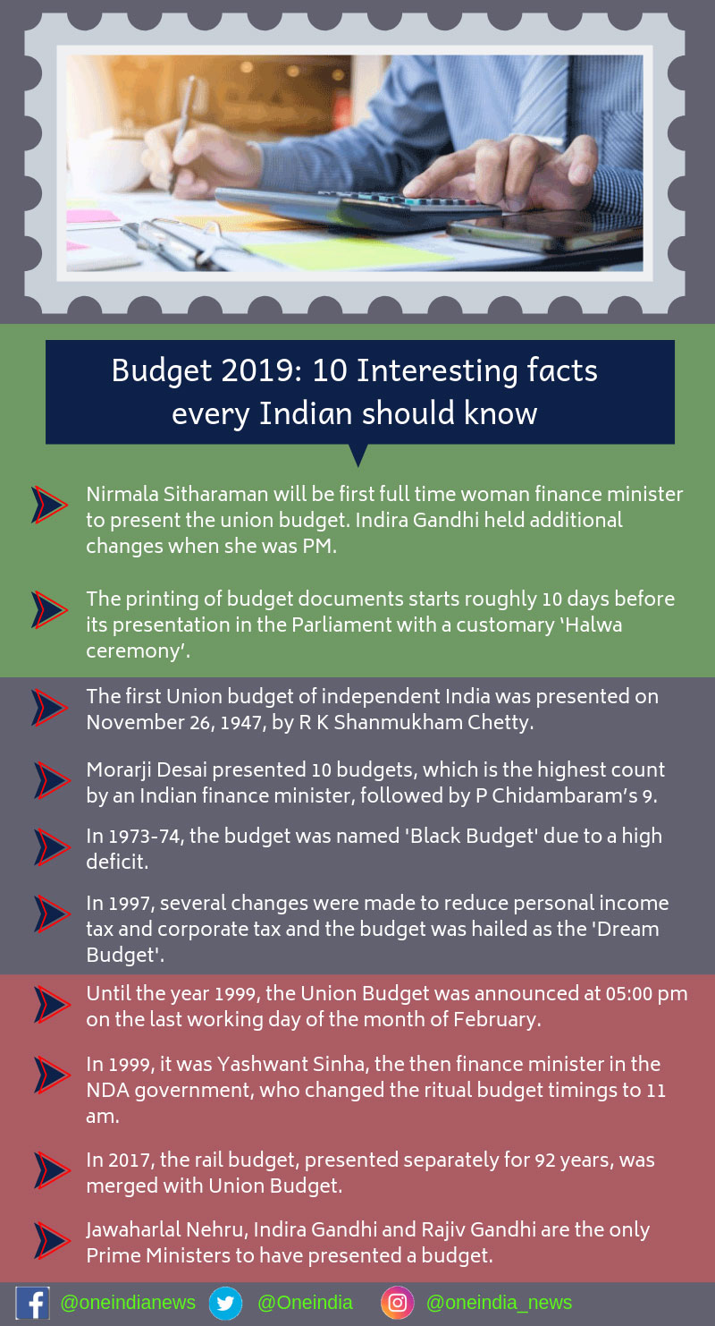 Budget 2019: Interesting facts you should know
