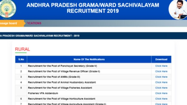 AP Grama Sachivalayam Result 2019: Website opening now