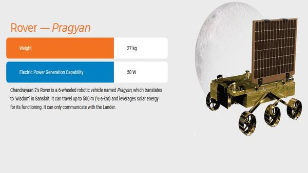 Watch: All you need to know about Pragyan rover's working
