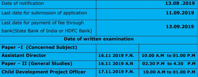 TNPSC recruitment 2019 Assistant Director and CDPO jobs important dates: