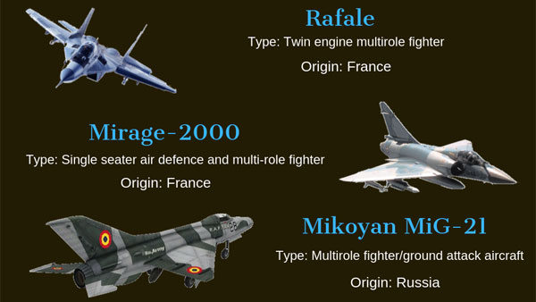 [From Rafale to Tejas: Fighter aircrafts of the Indian Air Force]