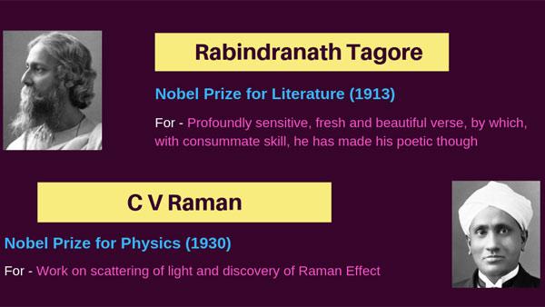 From Tagore to Banerjee: List of Indian-origin Nobel Laureates