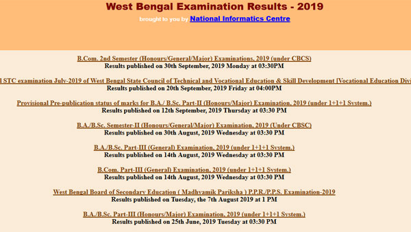 Important update on Calcutta University B.Com Second Semester result 2019