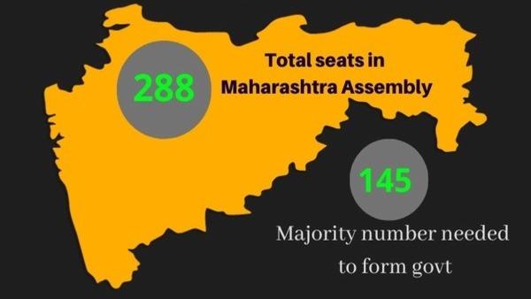 [Maharashtra Govt formation: Governor invites BJP to form government]