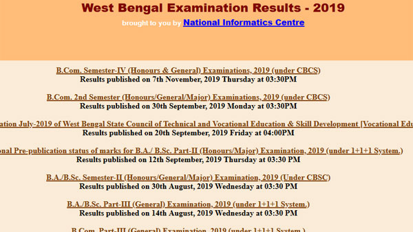 Calcutta University Result 2019 for BCom (Hons and General) Semester 4 exam declared