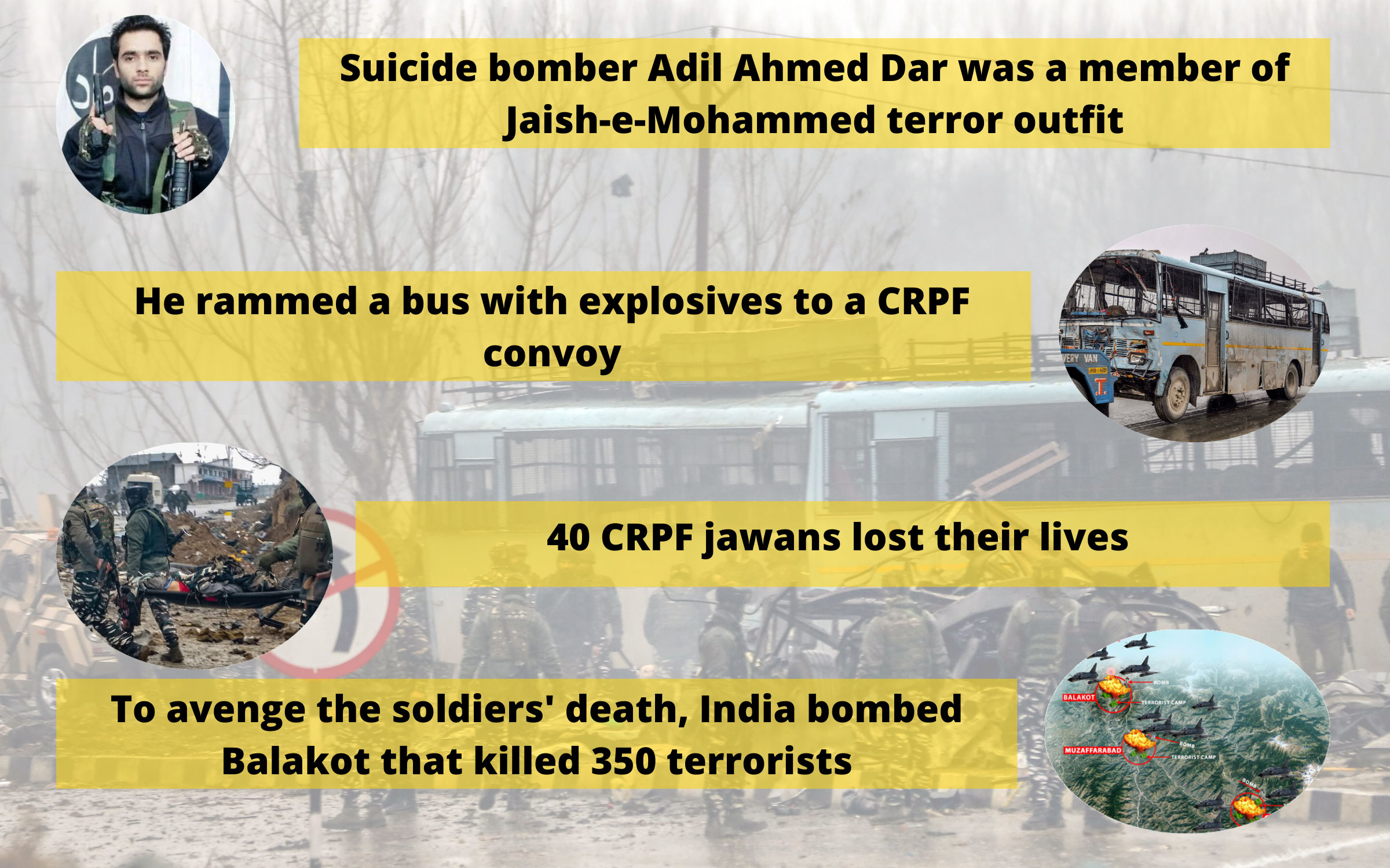 Forget Valentines Day, 40 CRPF soldiers lost their lives on February 14