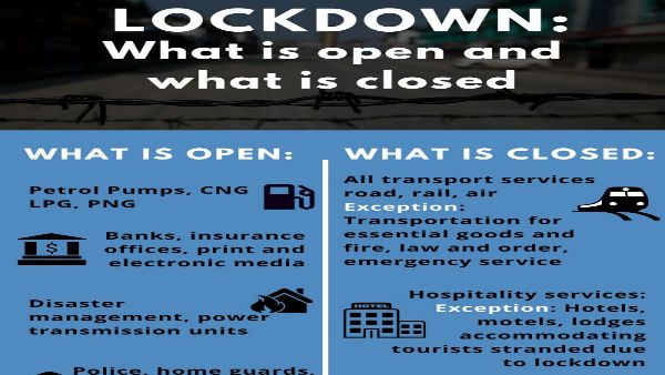 India lockdown: What is open, what is closed