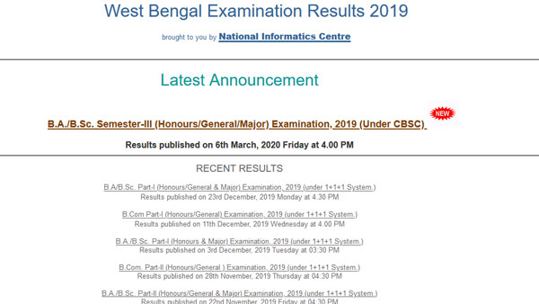 Calcutta University Result 2019 declared