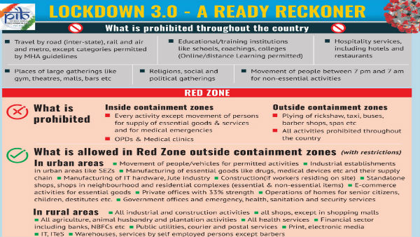Lockdown 3.0: Ready reckoner of what is allowed, what is not