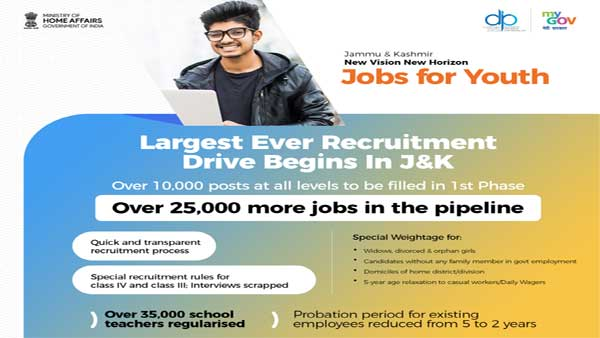 Jobs for Youth