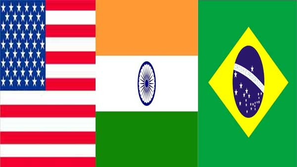 India, US, Brazil account for 54% of worlds COVID-19 cases