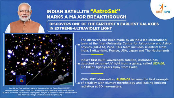 Indian AstroSat discovers one of the farthest Star galaxies 9.3 billion light years away; NASA lauds