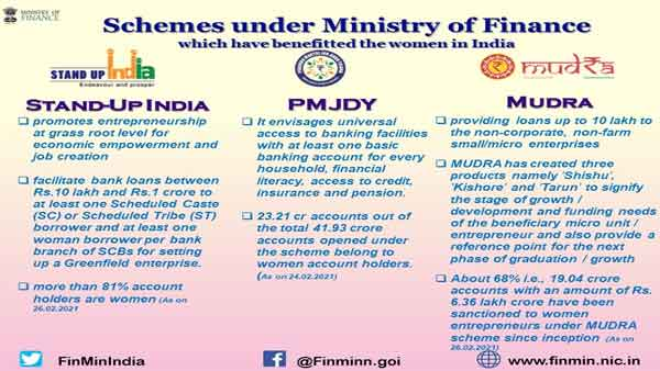 More than 81% account holders are Women under Stand Up India Scheme