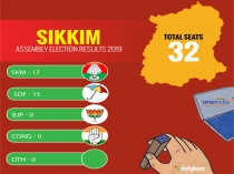 How Skm Ended The 25 Year Old Chamling Rule In Sikkim 2895301.html