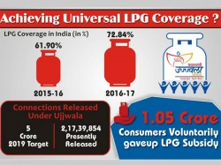 Achieving Universal Lpg Coverage Tracking The Progress Of Ujjwala Under Modi Government